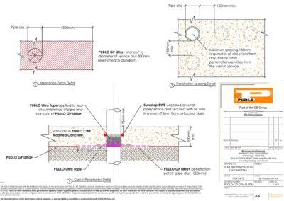 Slab Pipe Penetration Cast in Detail