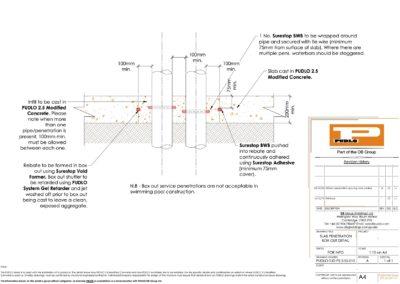 Slab Penetration Detail (Box-Out)